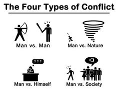 Different Types of Conflict